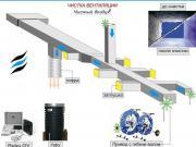 Услуги по профессиональной  чистке, дезинфекции и испытанию вентиляции